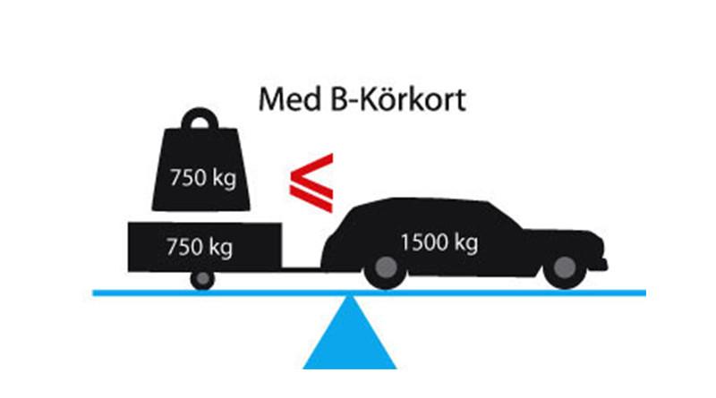 b-رخصة-القيادة-السويدية-800x445